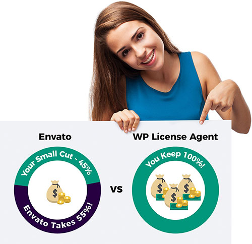 WP License Agent Statistics vs Envato